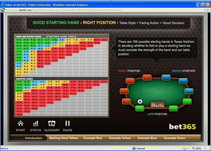 Pokerová univerzita herny bet365 102