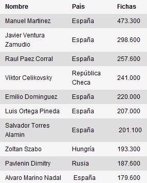 Estrellas Poker Tour - Manuel Martínez à frente 101