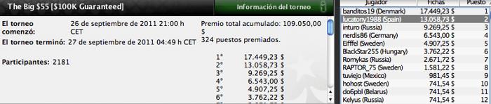 Más pinchazos de los jugadores españoles 101