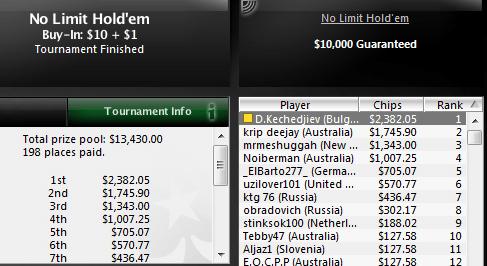 StoyanB взе ,632 от PokerStars The Big ; още много други БГ... 101