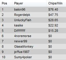 Play in the ,000 Carbon Poker League, Under Way Now 101