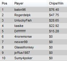 Liga Carbon Poker z pulą k już się rozpoczeła! 101