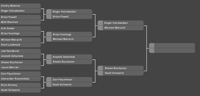 WSOPE 2011: #5 turnyre Mizrachi tarp 4 stipriausių, #6 turnyre Fierro išlaiko persvarą 101