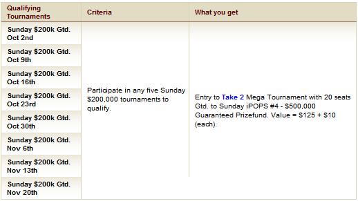 Alle Take 2 turneringene finner sted mandager kl 20:00 UK tid.