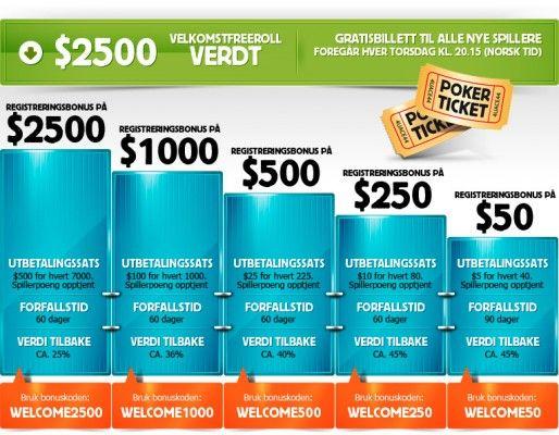 Siste kvalifisering til Betfair Poker Live! Costa Brava 102
