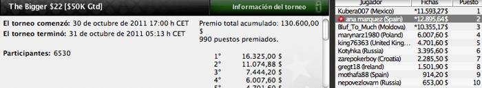 Pinchazos de los jugadores españoles en los torneos dominicales 101