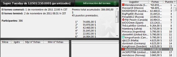Los jugadores españoles vuelven a pisar fuerte en los torneos de PokerStars 101