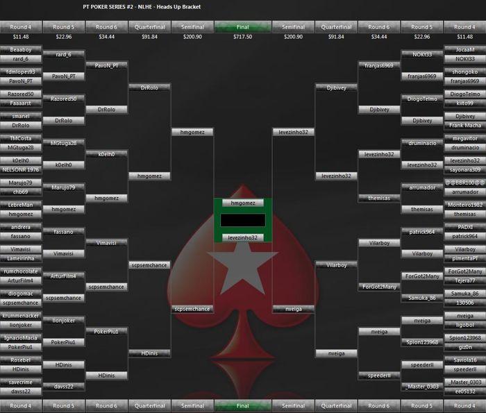 Levezinho32 vence Evento de Heads-up do PT Poker Series 103