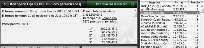 Juanchiski gana 120.614$ en el Red Spade de PokerStars 101