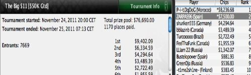 Los jugadores españoles vuelven a dejar el listón bien alto en PokerStars 101