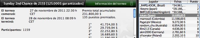 Una vez más, los españoles dejan huella en PokerStars 101