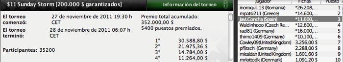 Una vez más, los españoles dejan huella en PokerStars 104
