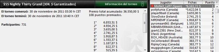 """""""Bravicueta"""", """"anguila"""" y """"BrynKenney"""", estrellas de los torneos de ayer en... 102"""