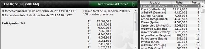 La armada española vuelve a triunfar en las mesas de PokerStars 101