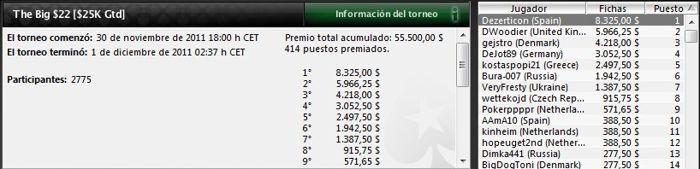 La armada española vuelve a triunfar en las mesas de PokerStars 102
