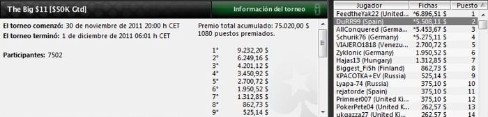 La armada española vuelve a triunfar en las mesas de PokerStars 103