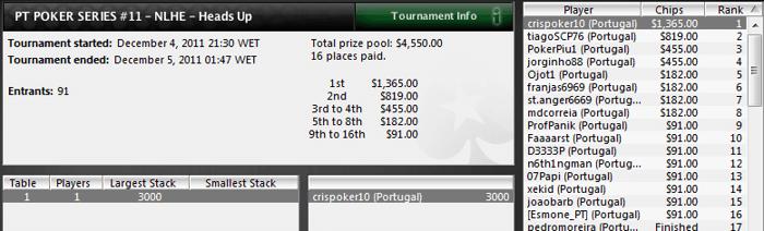 Crispoker10 é o vencedor do PT Poker Series - Etapa #11 101