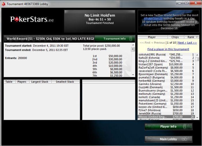 Meeliülendav edetabel PokerStarsi turniirilobbys