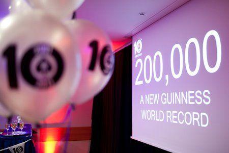 8-мо място от 200,000 и ,000 за pumata13 в Световния Рекорд... 101