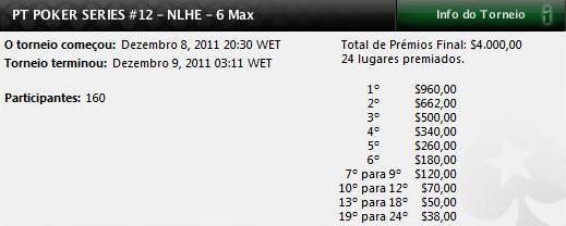 Hugo Gomez vence Evento de NLHE 6-max no PT Poker Series 102