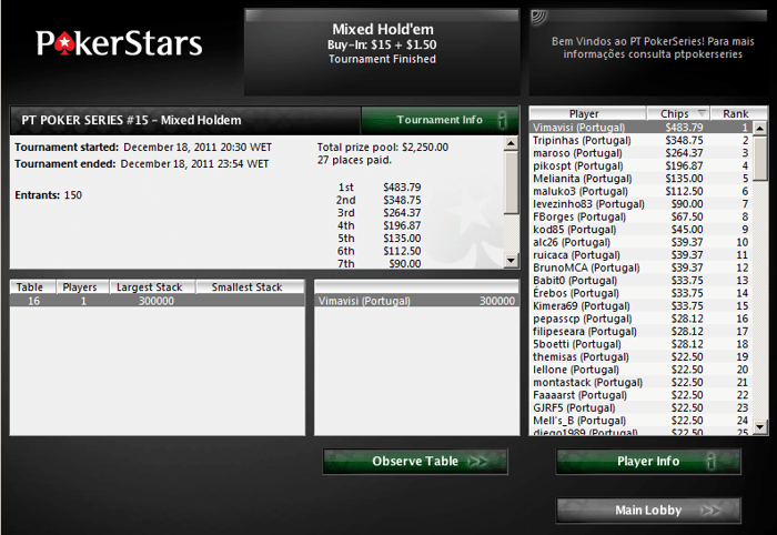 PokerStars PT Poker Series #15: Hold'em Misto: Vimavisi