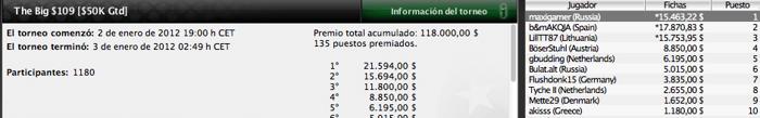 Los españoles vuelven a arrasar en PokerStars 101