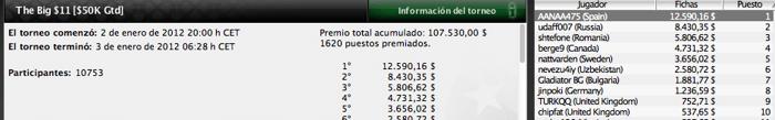 Los españoles vuelven a arrasar en PokerStars 102