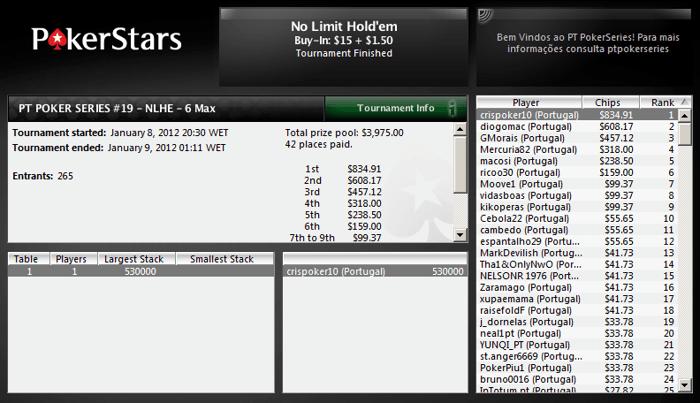 Crispoker10 vence mais uma etapa do PT Poker Series 102