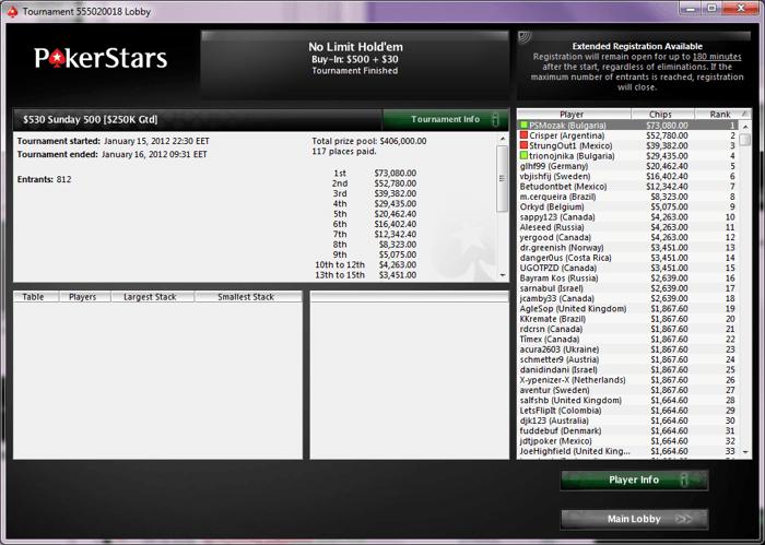 PokerStars Sunday 500