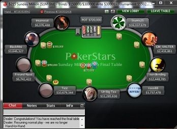"Sunday Briefing: ""nordlending"" nr 3 ved Sunday Million 101"