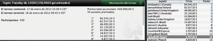 Pinchazos de los españoles de los días 16 y 17 de enero en PokerStars 101