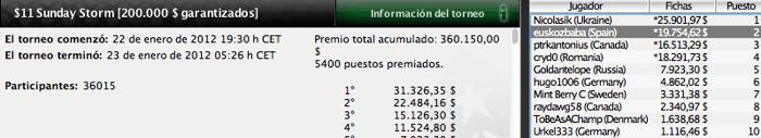 Los jugadores españoles vuelven a dejar huella en los majors de PokerStars 103