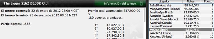 Los jugadores españoles vuelven a dejar huella en los majors de PokerStars 104