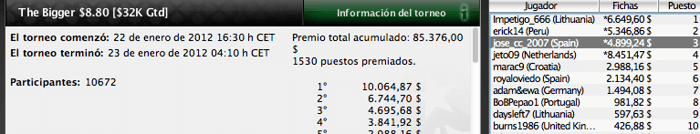 Los jugadores españoles vuelven a dejar huella en los majors de PokerStars 105