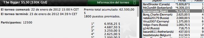 Los jugadores españoles vuelven a dejar huella en los majors de PokerStars 106