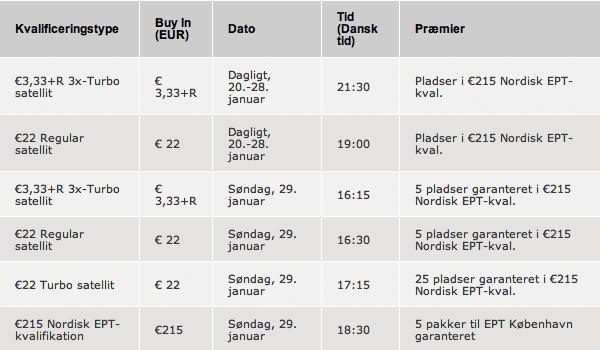 Eksklusiv EPT København Satellit Hos PokerStars 101