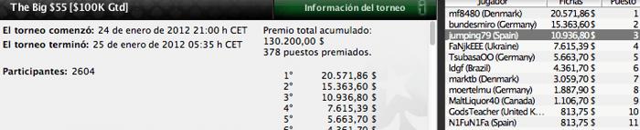 """tocamelas13"" se lleva el 1.10$ NL Hold´em por 11.646,11$ en PokerStars 101"