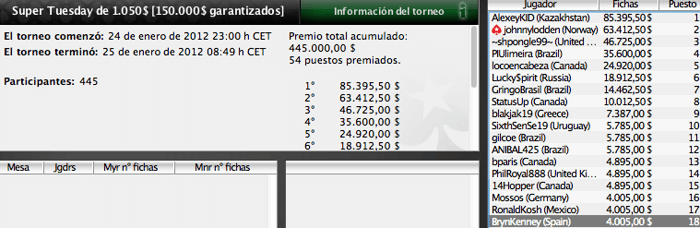 """tocamelas13"" se lleva el 1.10$ NL Hold´em por 11.646,11$ en PokerStars 102"