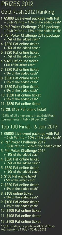 Liitu Pafi kullapalavikuga, millele on lisatud 75 000 eurot! 101