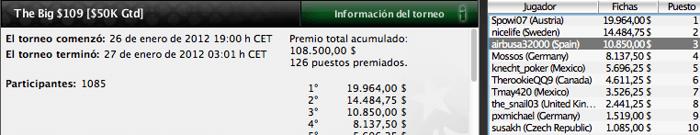 """""""airbusa32000""""  queda en 3.ª posición en el The Big 9 de PokerStars por 10.850$ 101"""