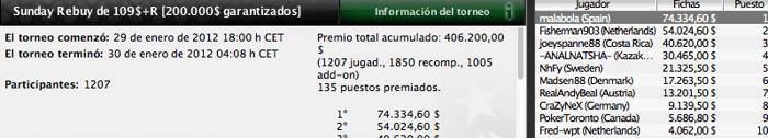Pinchazos de los jugadores españoles del fin de semana en PokerStars 101