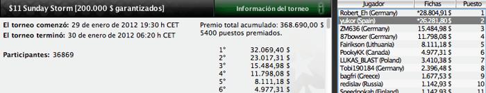 Pinchazos de los jugadores españoles del fin de semana en PokerStars 102