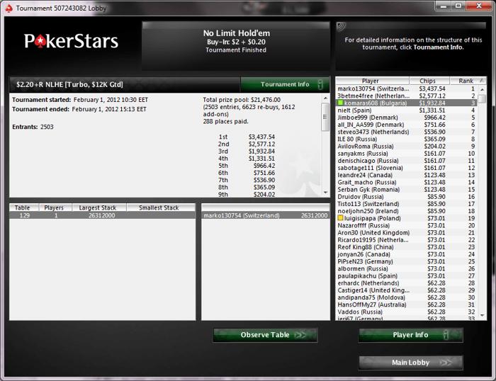 И пак LaMeRiX! Този път трето място в PokerStars The Big  за... 104