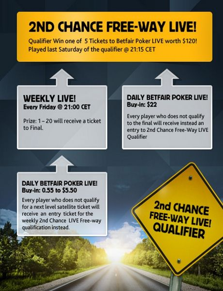 ,000 Rake Hands Frenzy And Free-Way Promotions on Betfair Poker 101