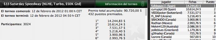 Pinchazos de los españoles del fin de semana en PokerStars 101