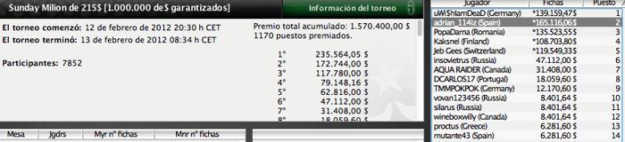 Pinchazos de los españoles del fin de semana en PokerStars 102
