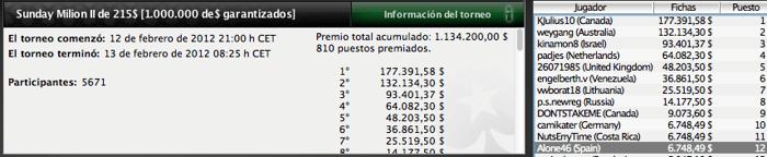 Pinchazos de los españoles del fin de semana en PokerStars 103