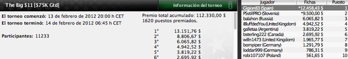 Los gladiadores españoles vuelven a triunfar en PokerStars 102