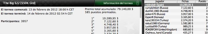 Los gladiadores españoles vuelven a triunfar en PokerStars 103