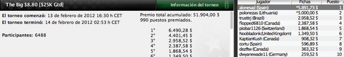 Los gladiadores españoles vuelven a triunfar en PokerStars 105